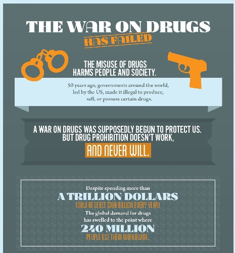 """war on drugs a legal Since taking office on june 30, 2016, philippine president rodrigo duterte has carried out a """"war on drugs"""" that has led to the deaths of over 12,000 filipinos to date, mostly urban poor at."""
